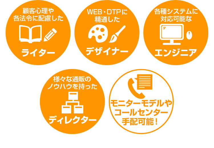 WEB・DTPに精通した