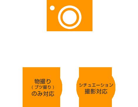 ランディングページ制作会社によるLP専用写真撮影サービス